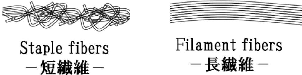 短繊維と長繊維について
